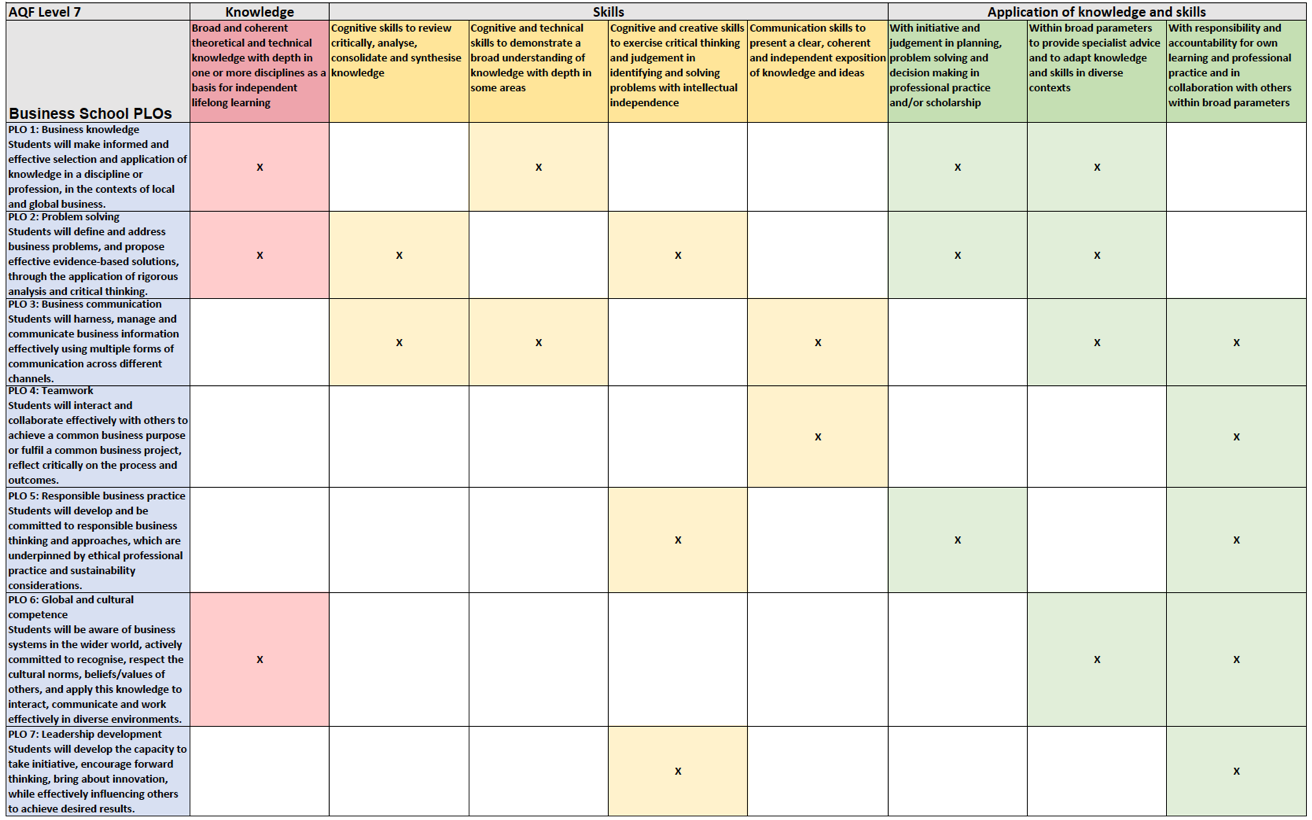 Curriculum Mapping | UNSW Teaching Staff Gateway