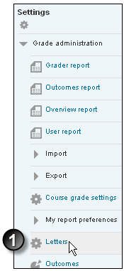 in the gradebook in the settings block under grade administration click letters